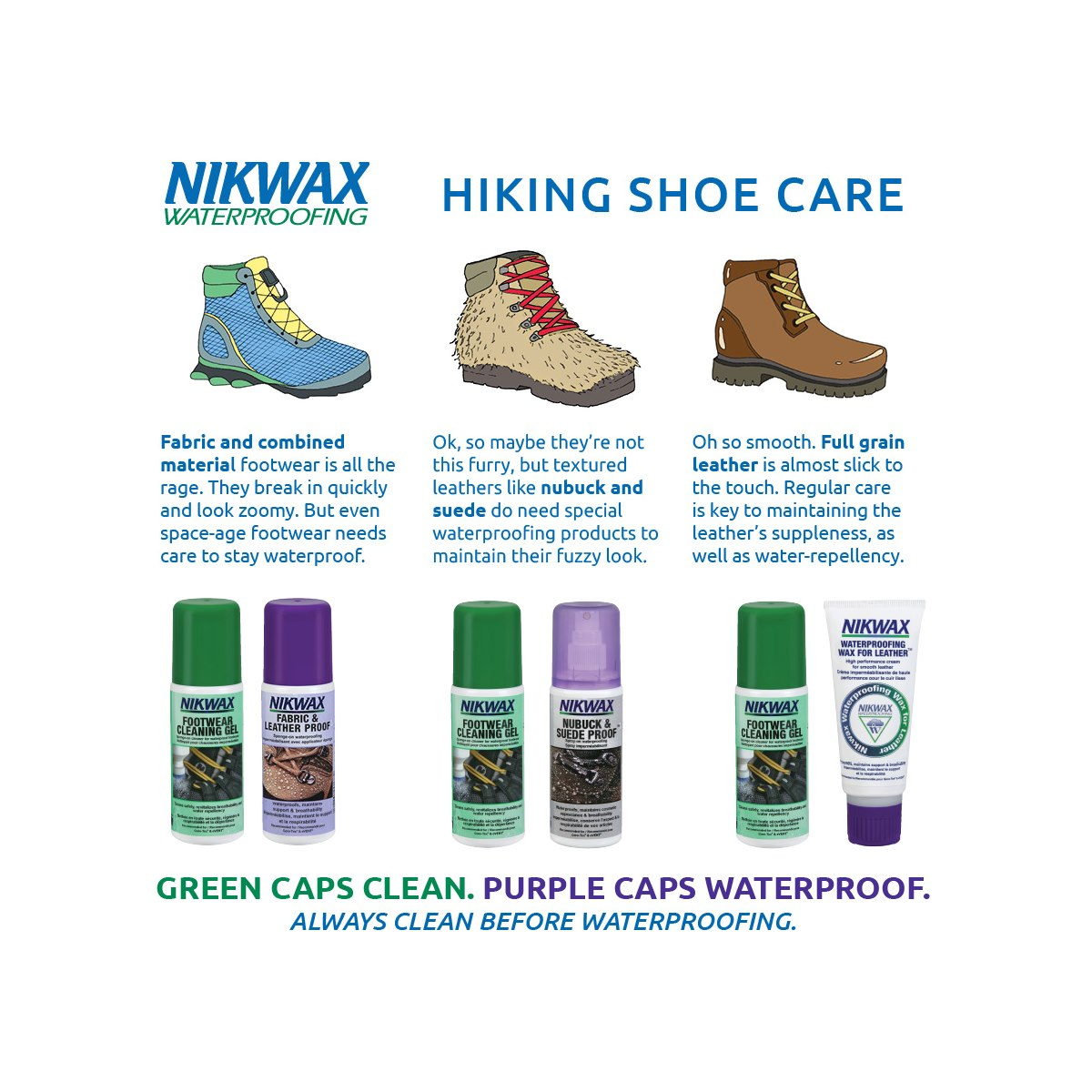 Nikwax Hiking Shoe Care Guide